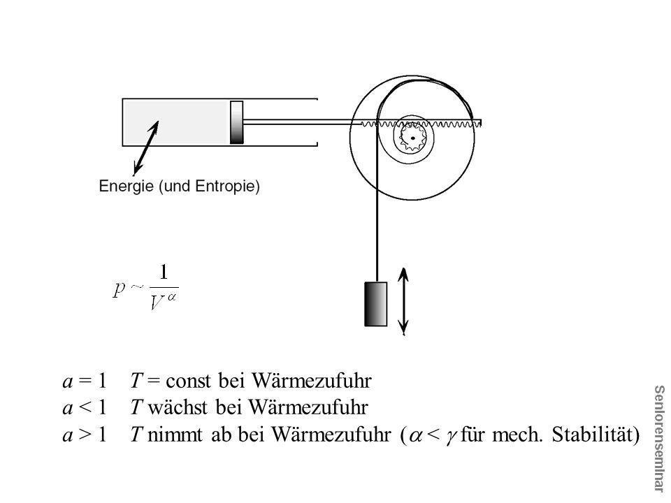 a = 1 T = const bei Wärmezufuhr a < 1 T wächst bei Wärmezufuhr