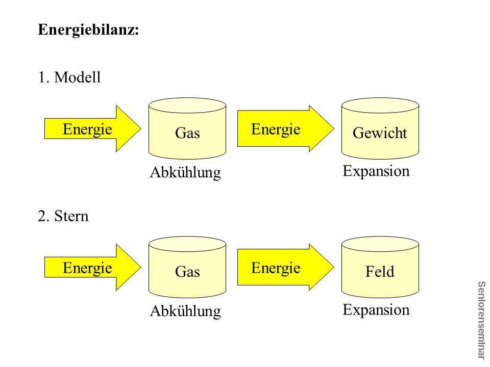 Energiebilanz: 1. Modell Gas Gewicht Energie Abkühlung Expansion