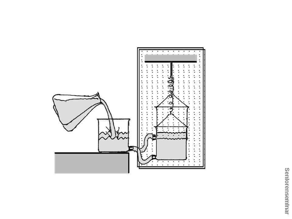Seniorenseminar (FOLIE 20: Wassermodell mit Gleichgewichtsbedingung)
