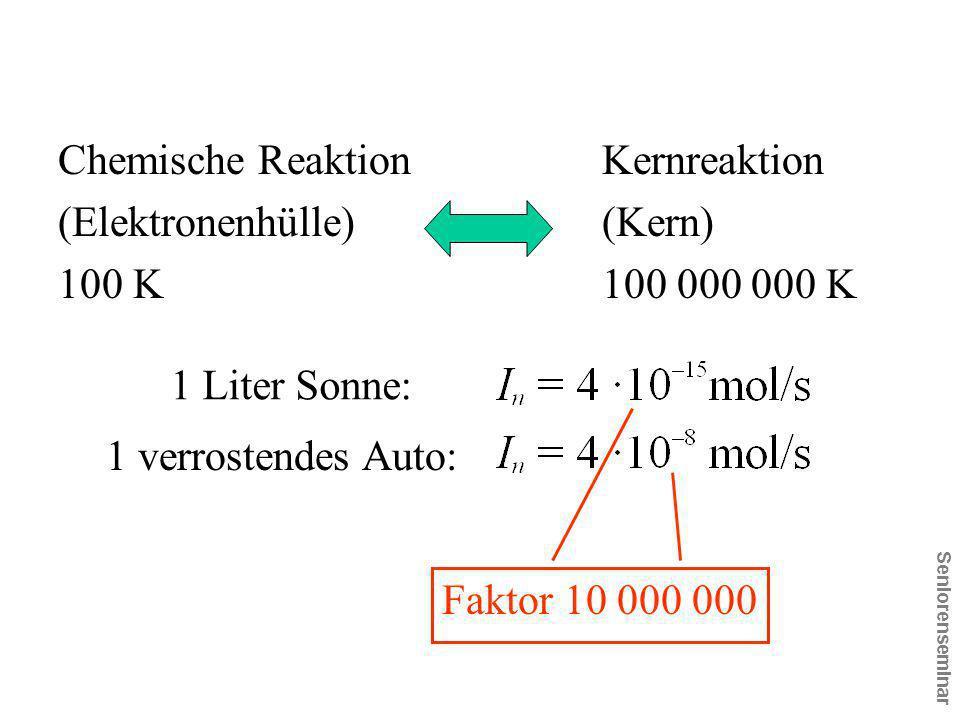 Chemische Reaktion (Elektronenhülle) 100 K Kernreaktion (Kern)