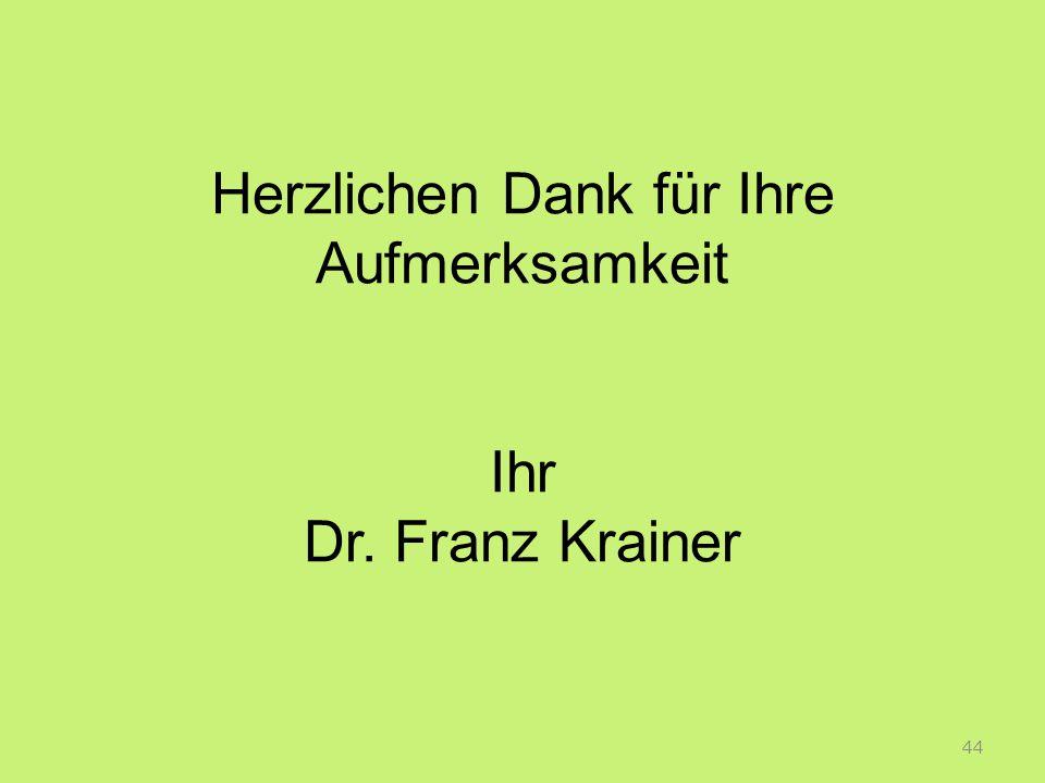 Herzlichen Dank für Ihre Aufmerksamkeit Ihr Dr. Franz Krainer