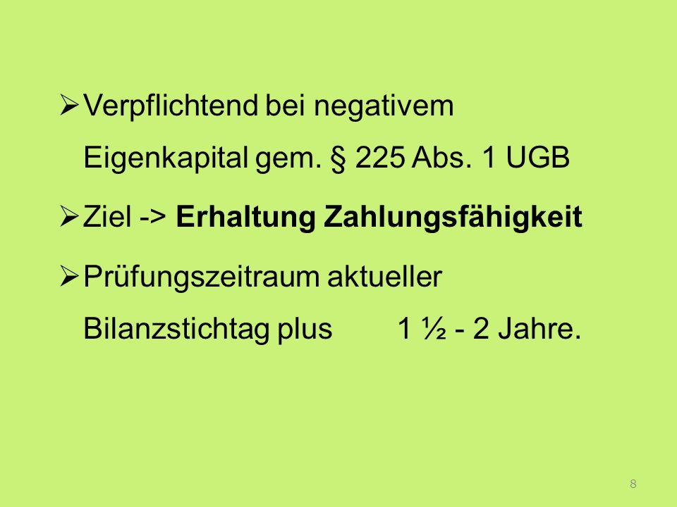 Verpflichtend bei negativem Eigenkapital gem. § 225 Abs. 1 UGB