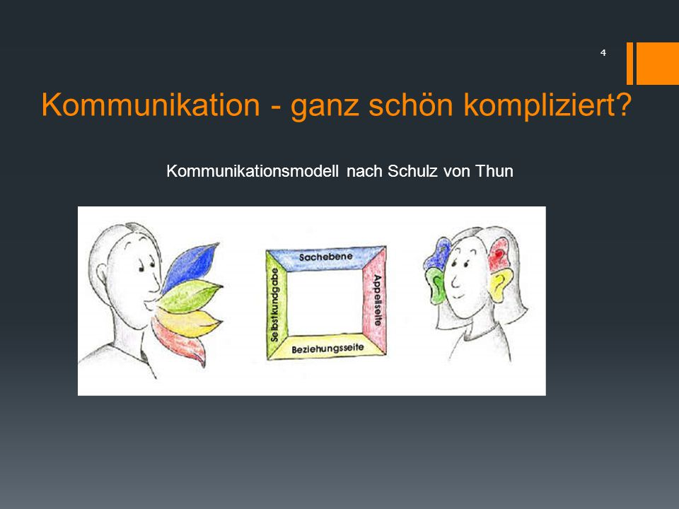 Kommunikation - ganz schön kompliziert