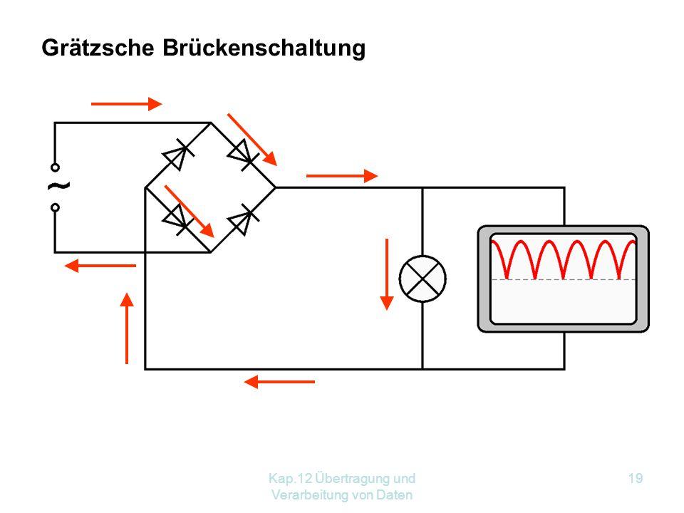 Grätzsche Brückenschaltung