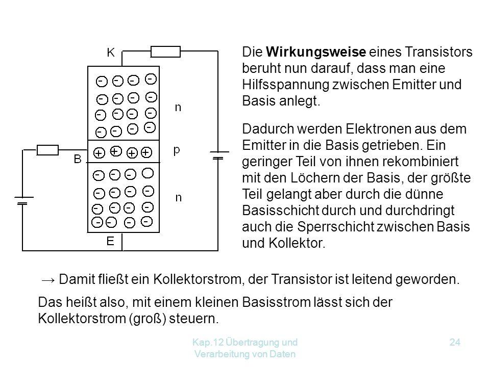 Kap.12 Übertragung und Verarbeitung von Daten