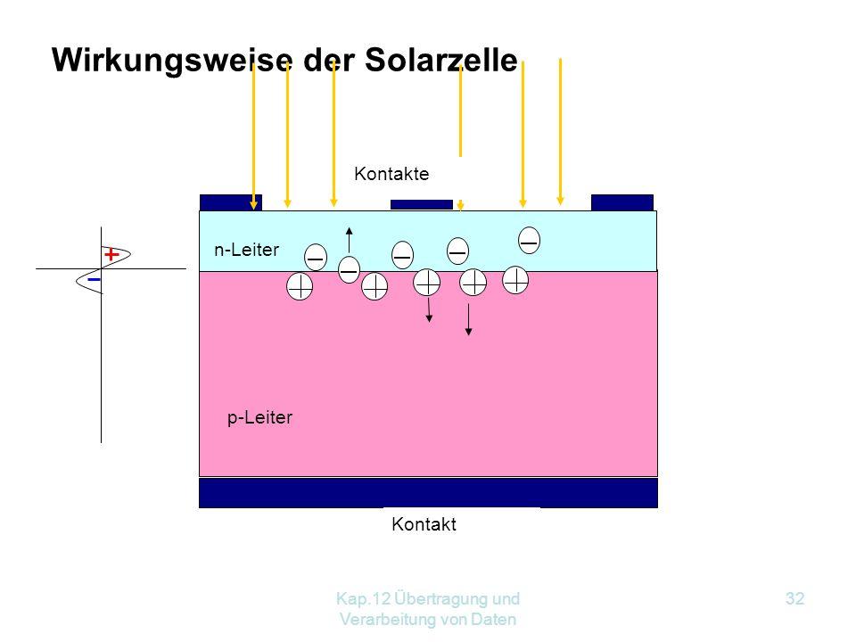 Wirkungsweise der Solarzelle