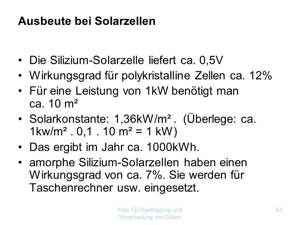 Ausbeute bei Solarzellen