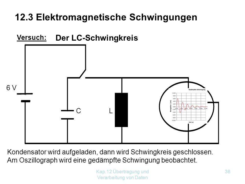 12.3 Elektromagnetische Schwingungen