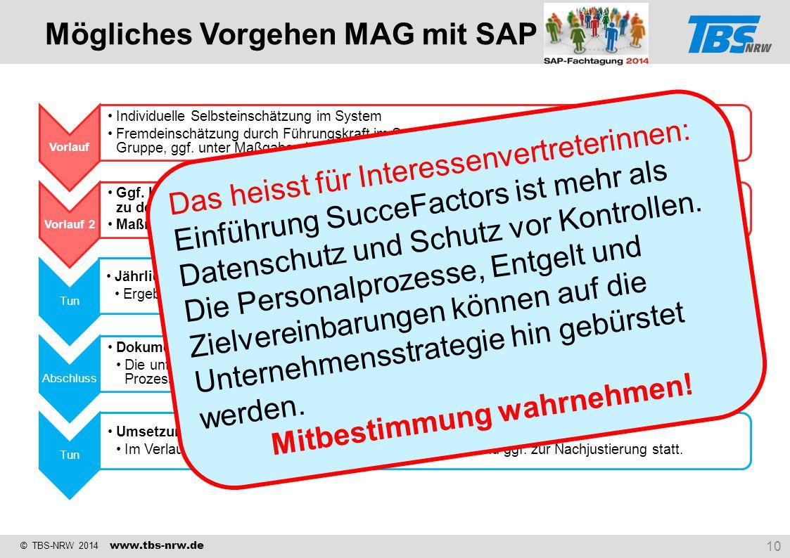 Mögliches Vorgehen MAG mit SAP