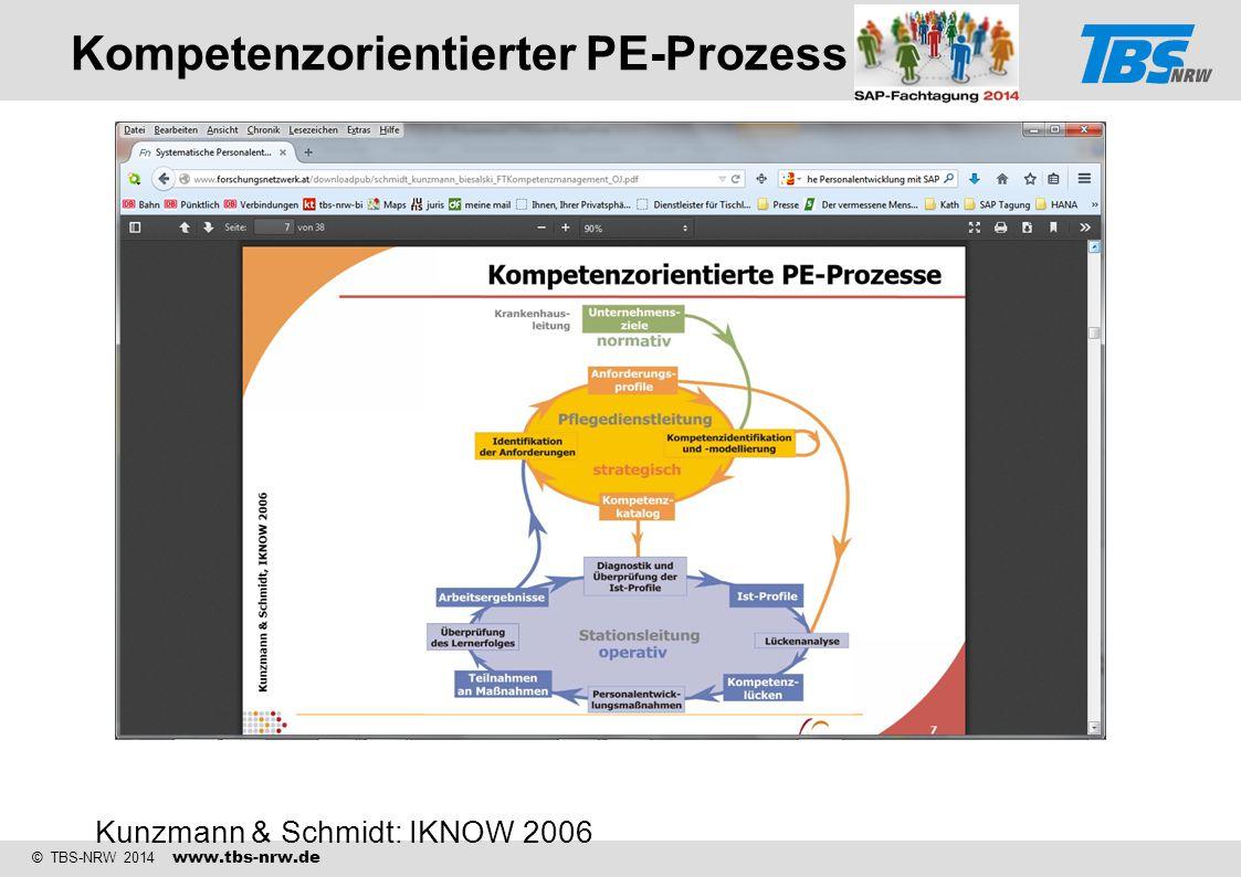 Kompetenzorientierter PE-Prozess