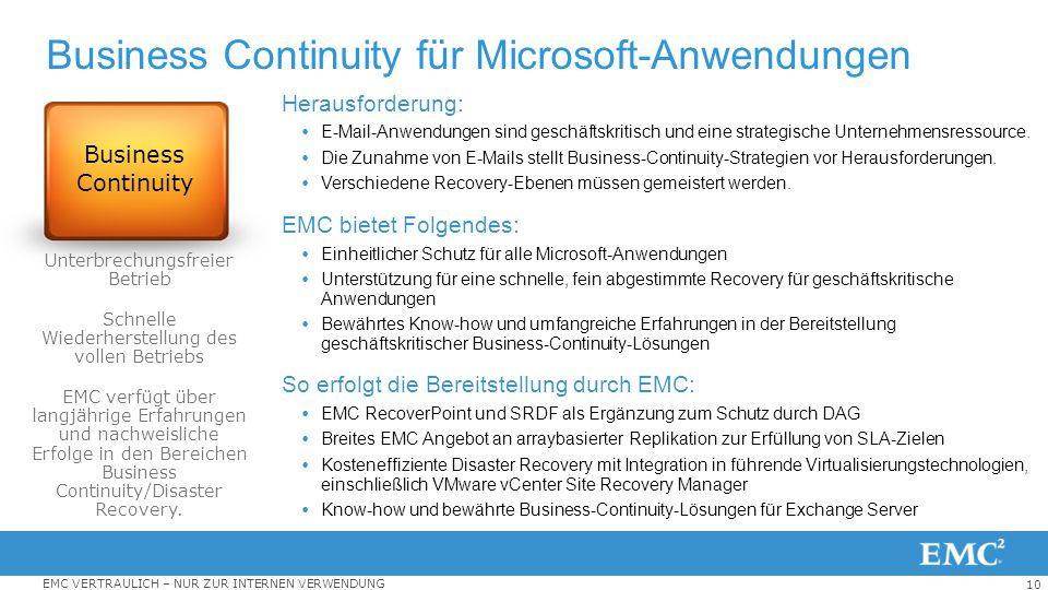 Business Continuity für Microsoft-Anwendungen