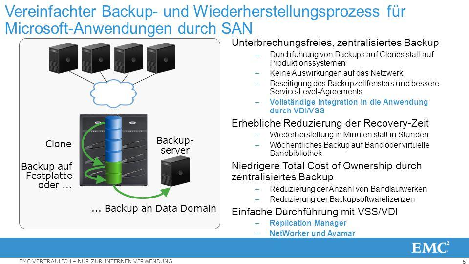 Vereinfachter Backup- und Wiederherstellungsprozess für Microsoft-Anwendungen durch SAN