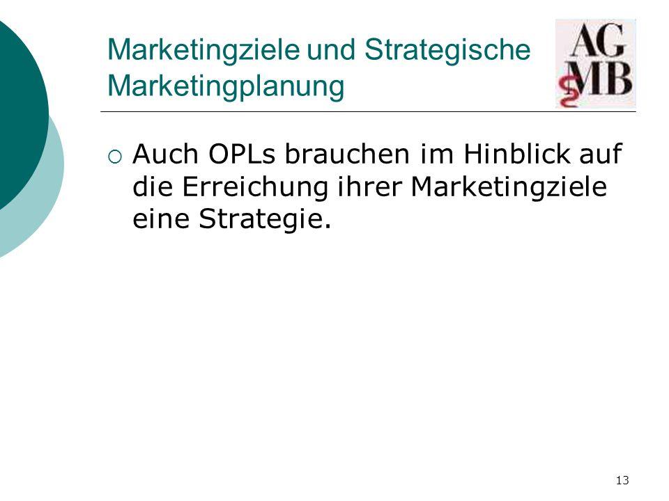 Marketingziele und Strategische Marketingplanung