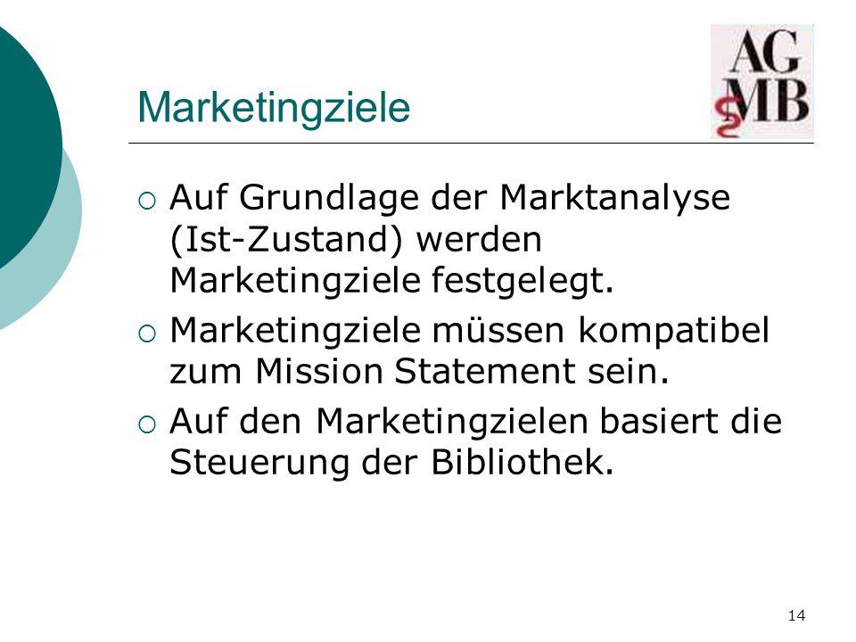 Marketingziele Auf Grundlage der Marktanalyse (Ist-Zustand) werden Marketingziele festgelegt.