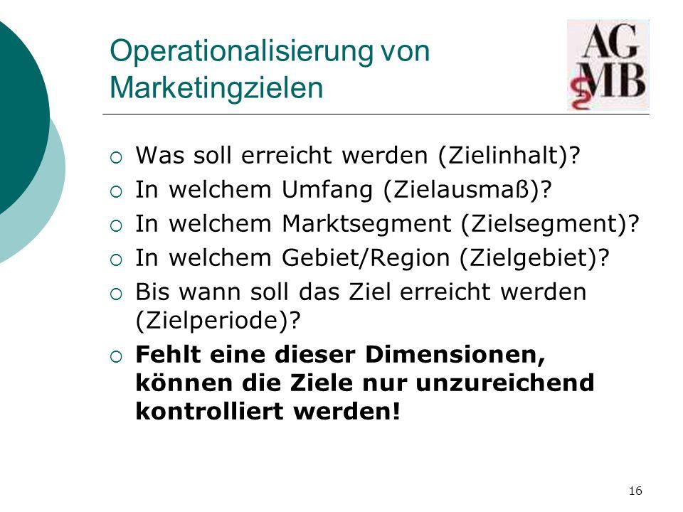 Operationalisierung von Marketingzielen