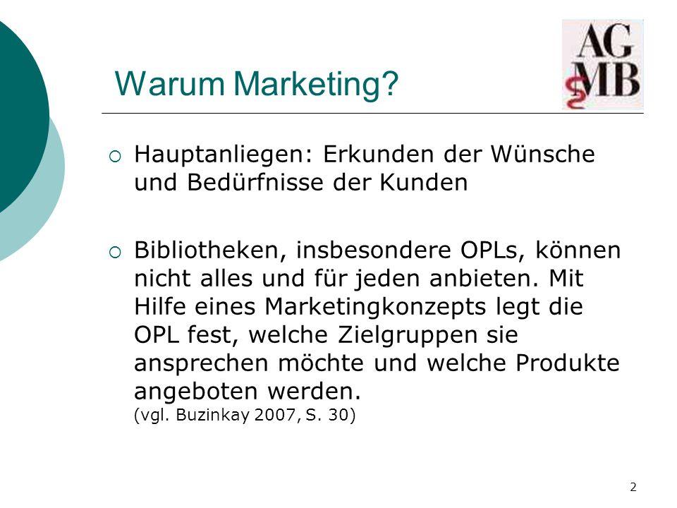 Warum Marketing Hauptanliegen: Erkunden der Wünsche und Bedürfnisse der Kunden.
