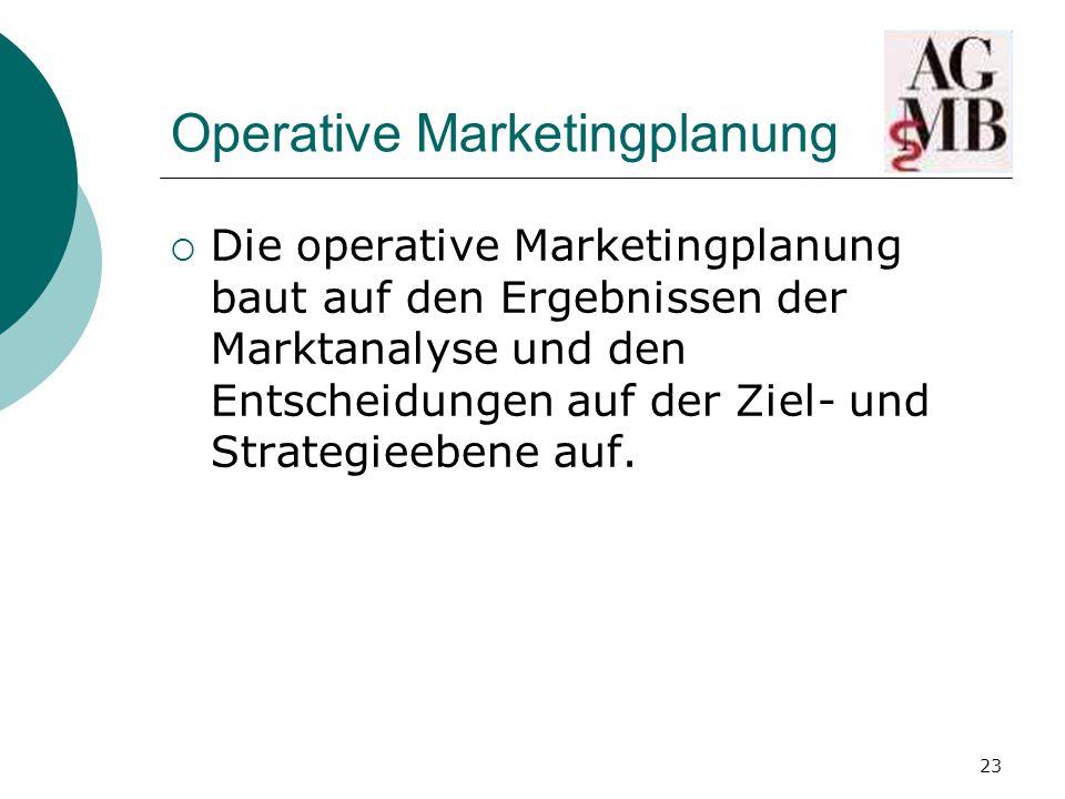 Operative Marketingplanung