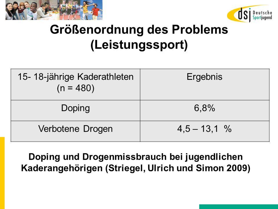 Größenordnung des Problems (Leistungssport)