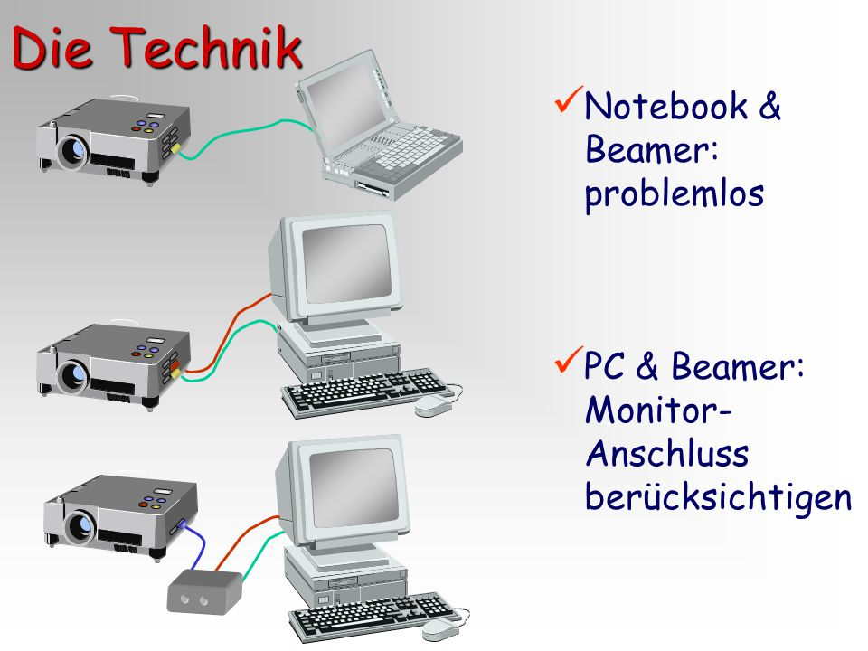 Die Technik Notebook & Beamer: problemlos