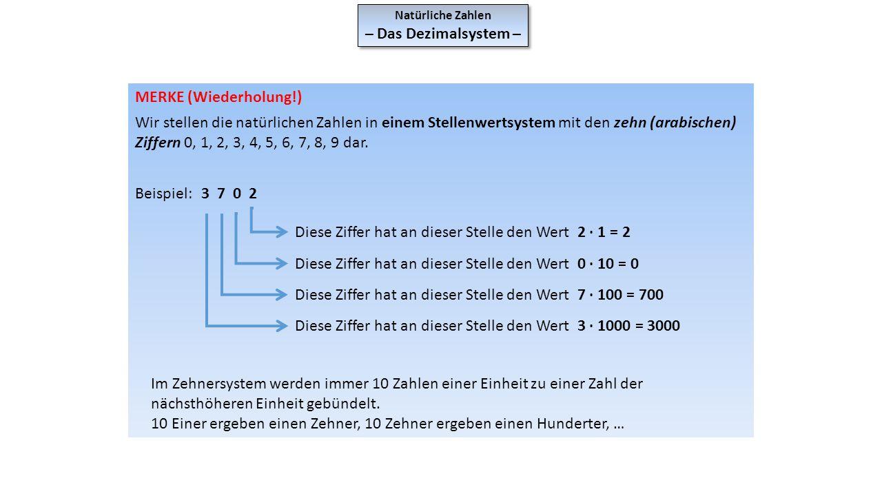 Diese Ziffer hat an dieser Stelle den Wert 2 · 1 = 2