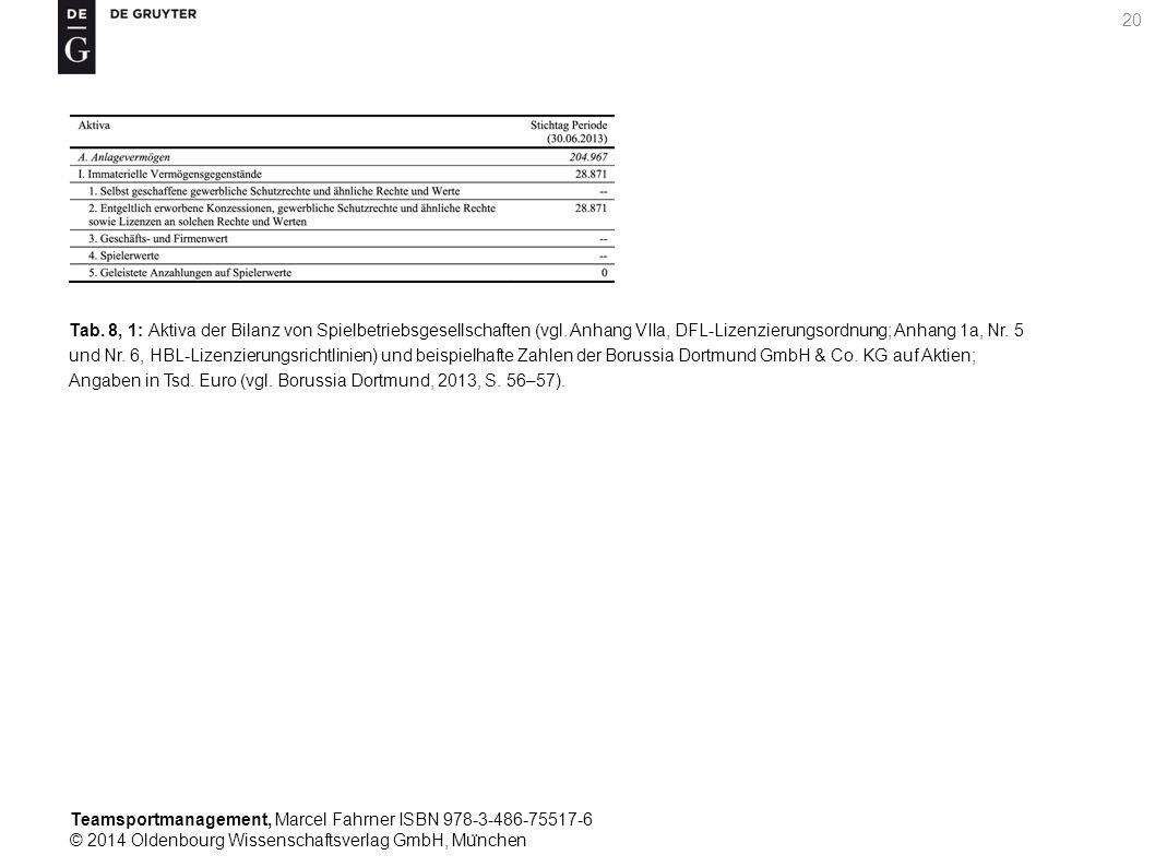 Tab. 8, 1: Aktiva der Bilanz von Spielbetriebsgesellschaften (vgl