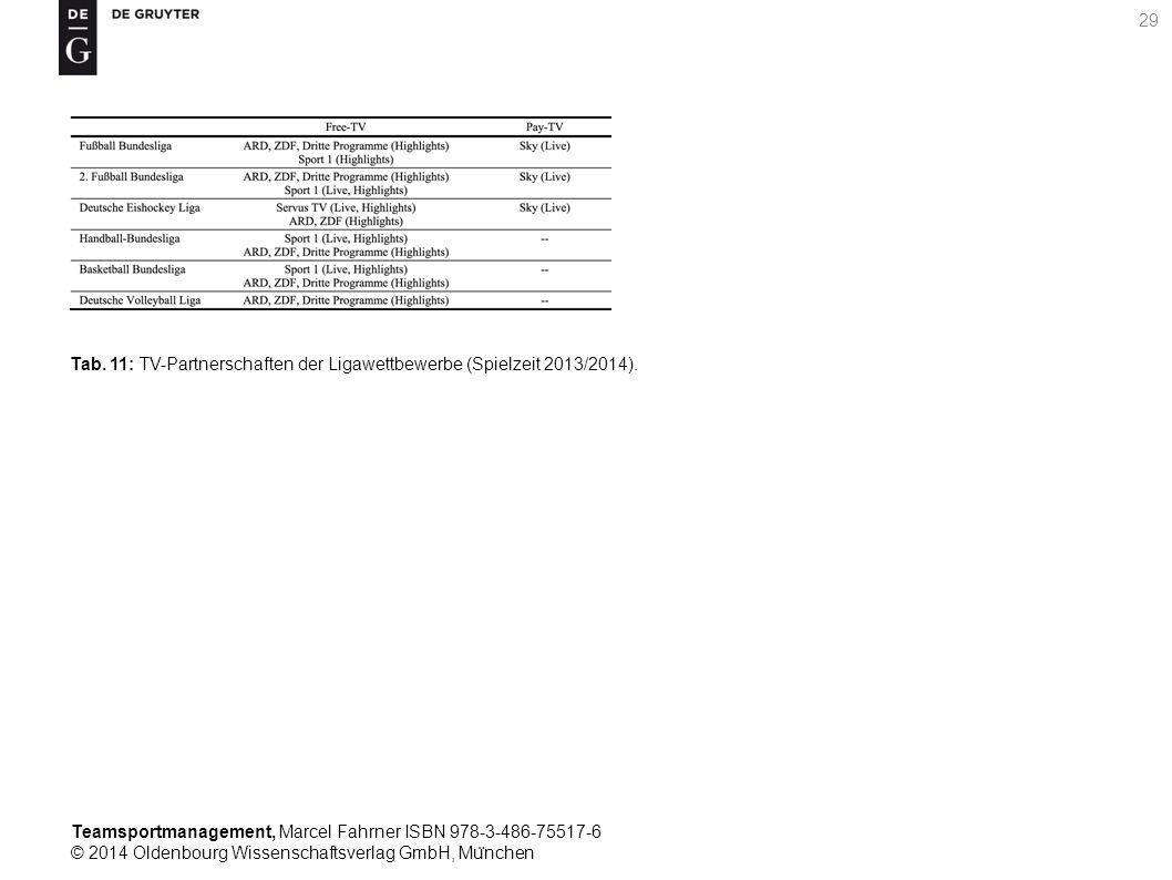 Tab. 11: TV-Partnerschaften der Ligawettbewerbe (Spielzeit 2013/2014).