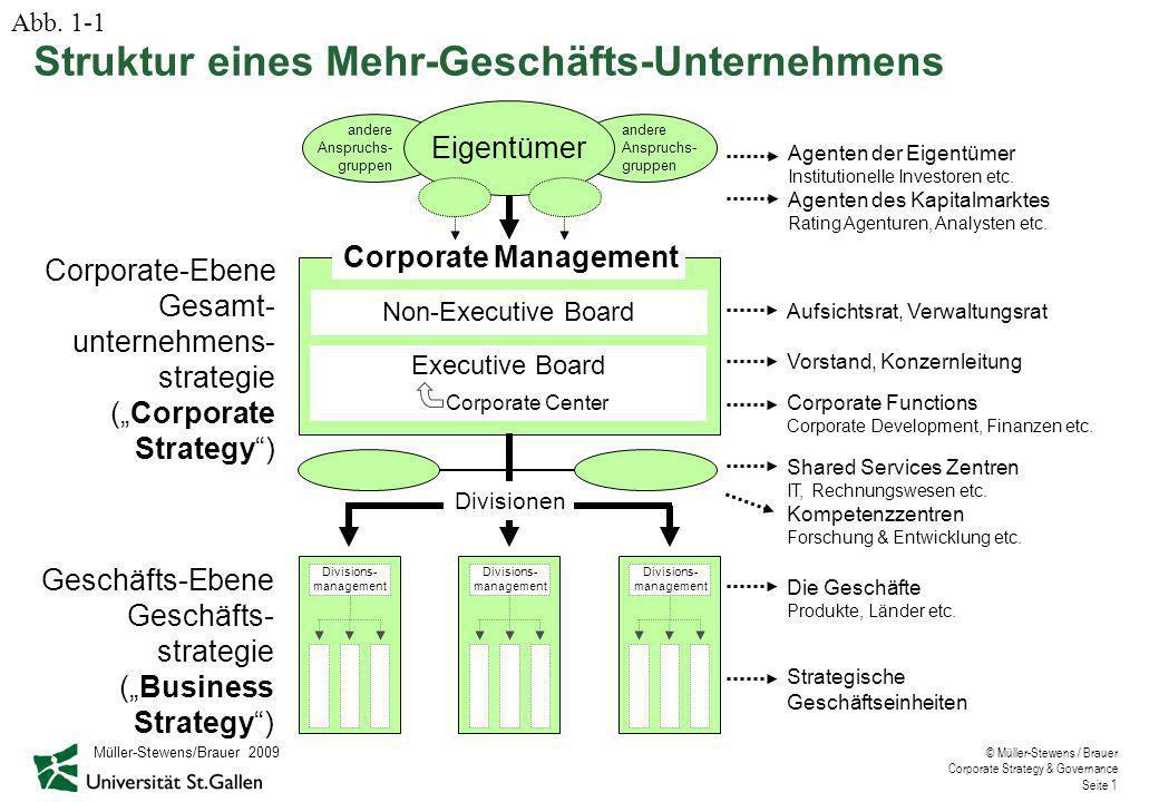 Struktur eines Mehr-Geschäfts-Unternehmens