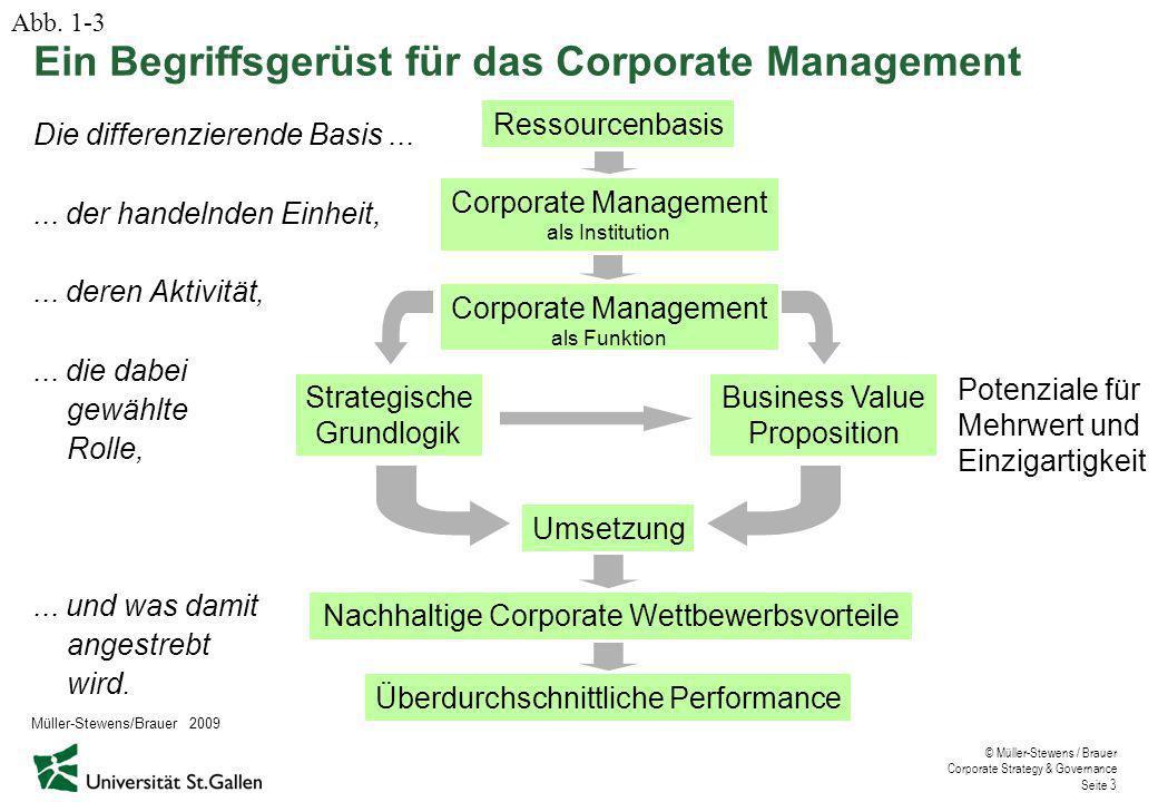 Ein Begriffsgerüst für das Corporate Management