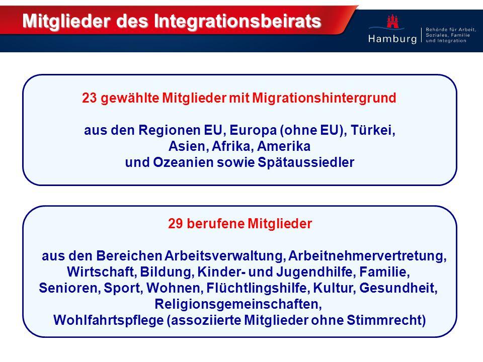 Mitglieder des Integrationsbeirats