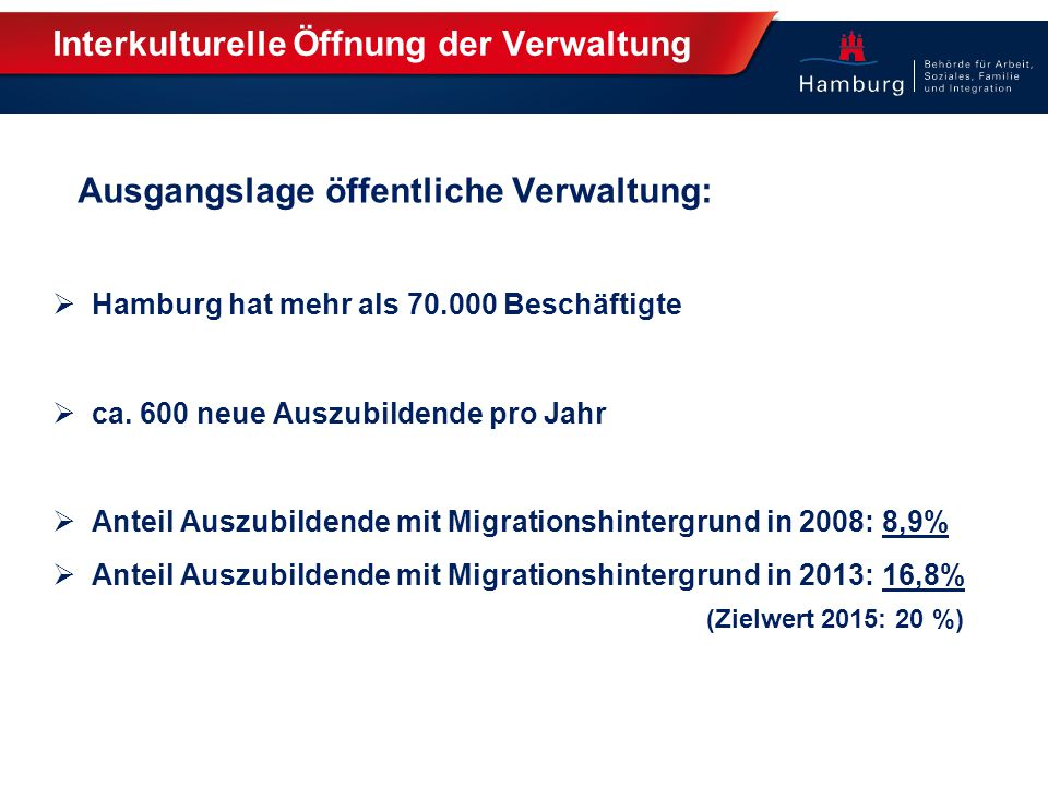 Interkulturelle Öffnung der Verwaltung