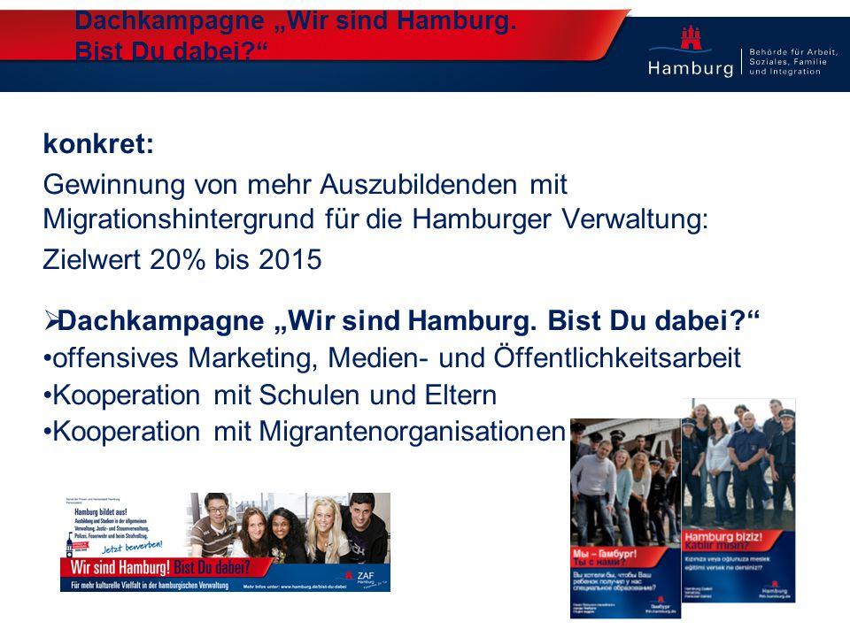 """Dachkampagne """"Wir sind Hamburg. Bist Du dabei"""