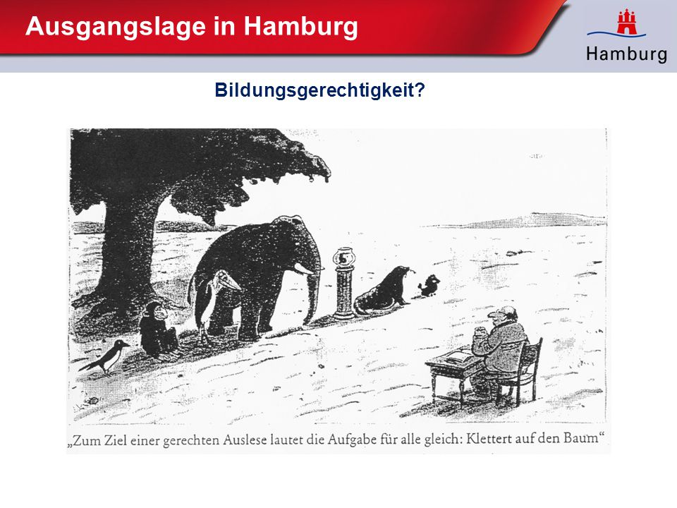 Ausgangslage in Hamburg