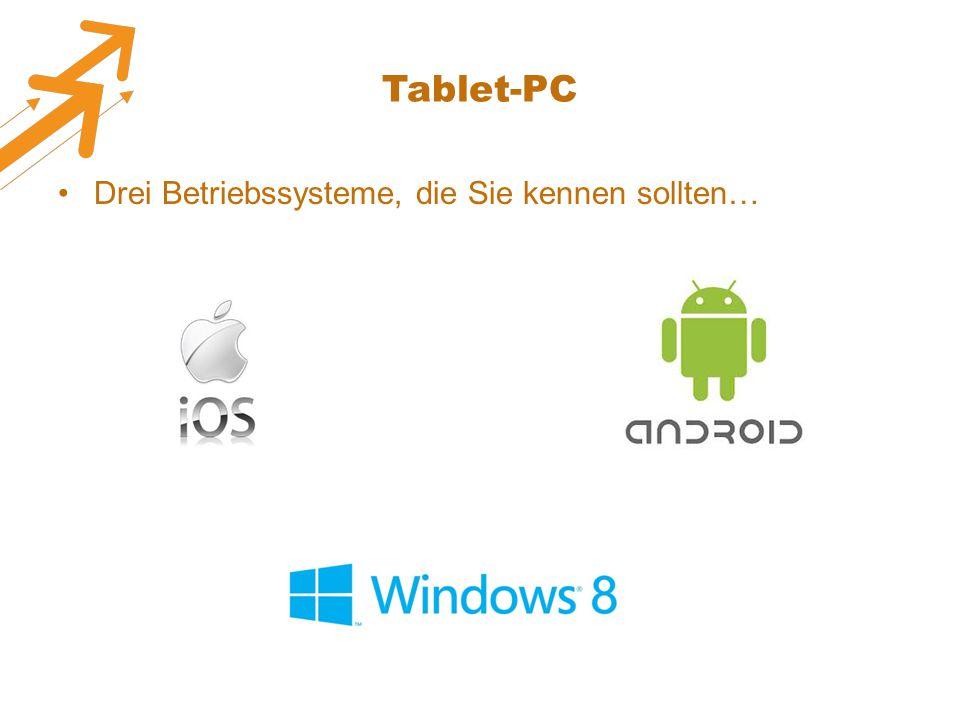Tablet-PC Drei Betriebssysteme, die Sie kennen sollten… Aktuell