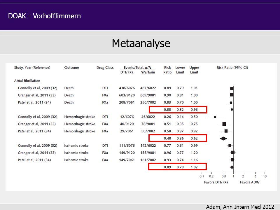 DOAK - Vorhofflimmern Metaanalyse Adam, Ann Intern Med 2012