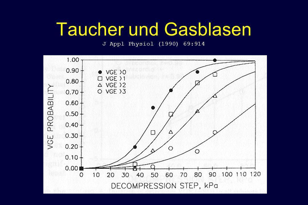 Taucher und Gasblasen J Appl Physiol (1990) 69:914