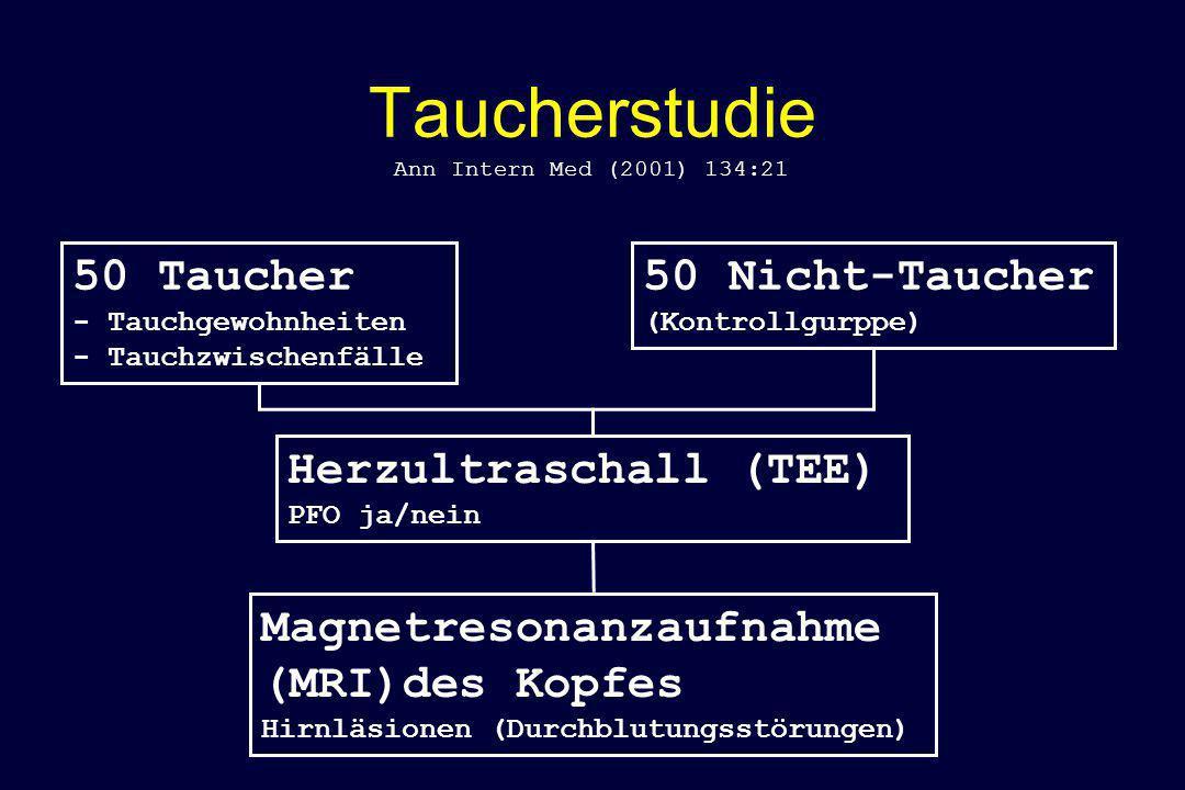 Taucherstudie 50 Taucher 50 Nicht-Taucher Herzultraschall (TEE)