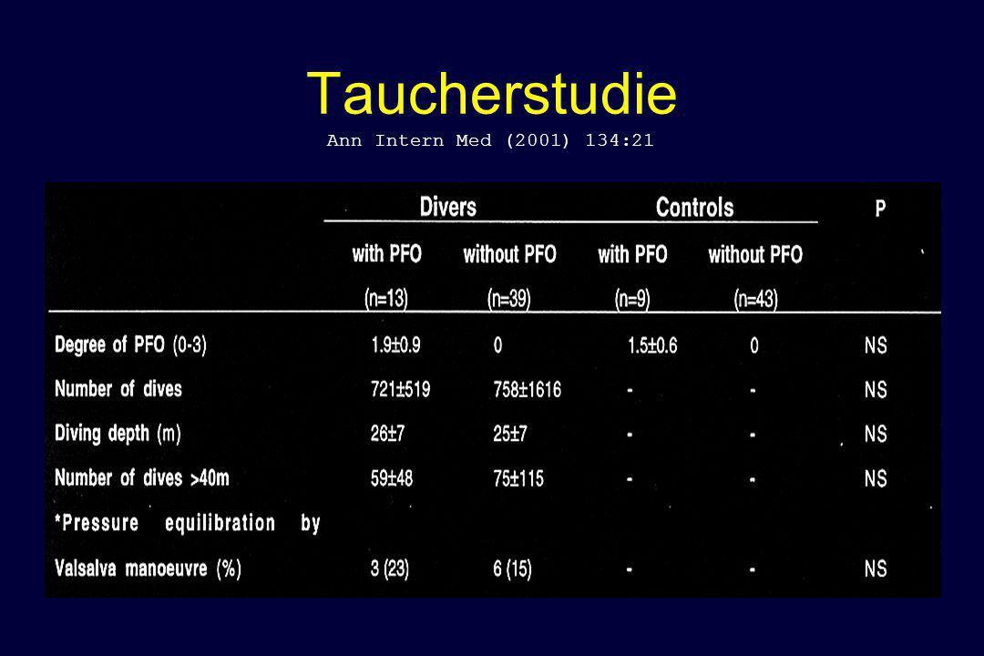 Taucherstudie Ann Intern Med (2001) 134:21