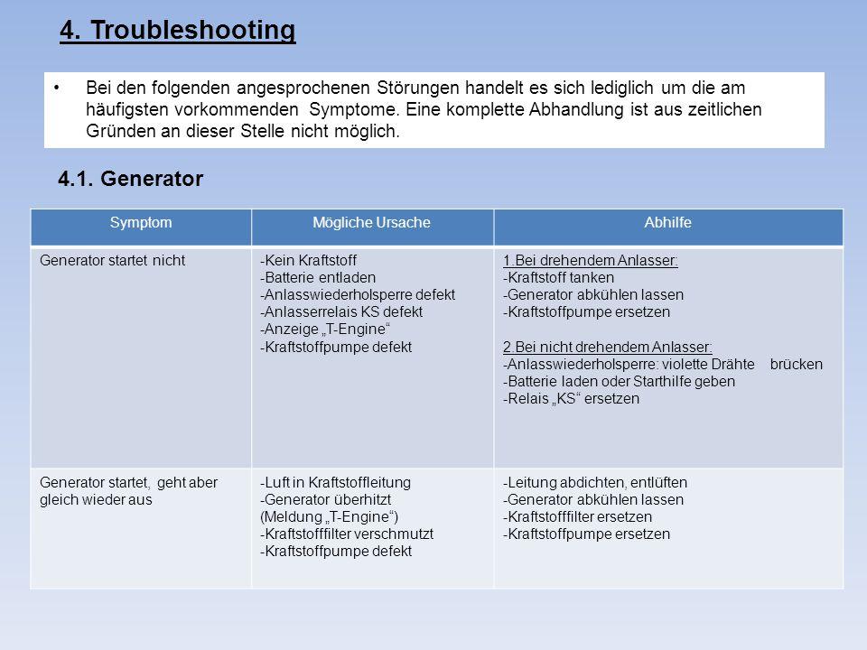 4. Troubleshooting