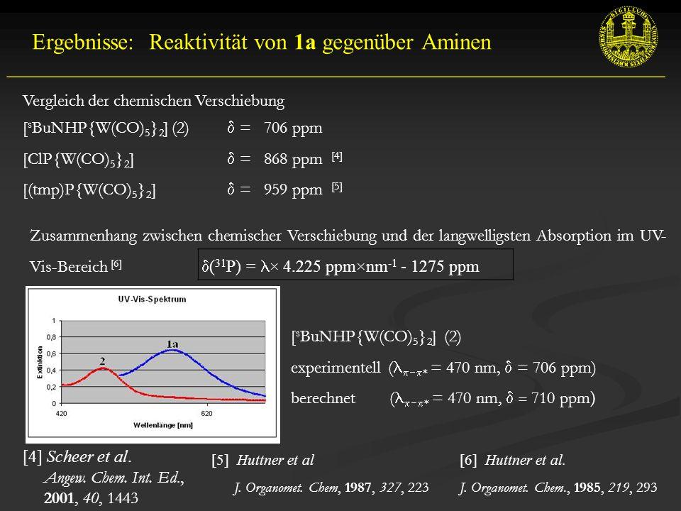 Ergebnisse: Reaktivität von 1a gegenüber Aminen