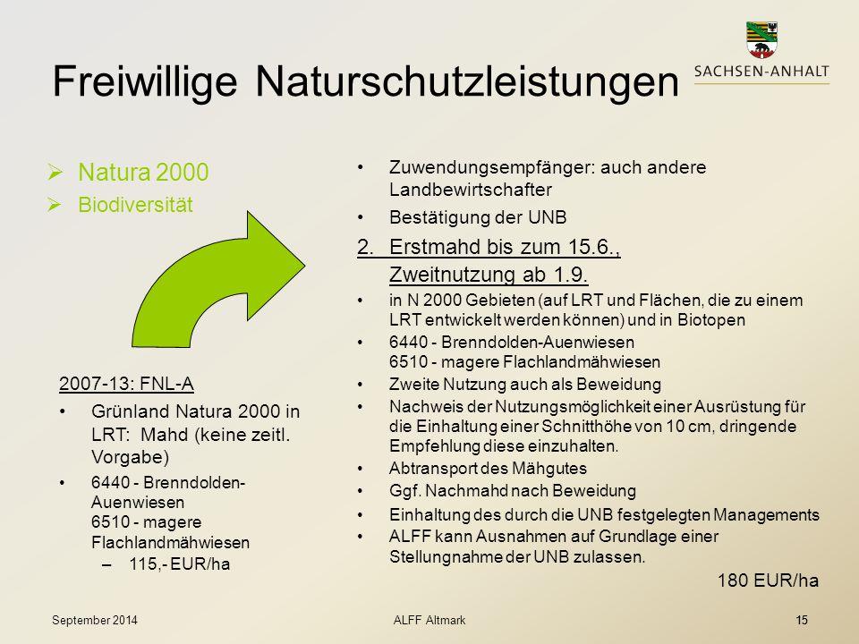 Freiwillige Naturschutzleistungen