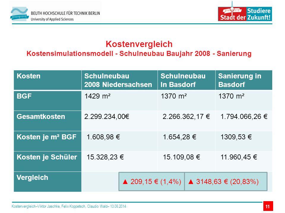 Kostenvergleich Kostensimulationsmodell - Schulneubau Baujahr 2008 - Sanierung