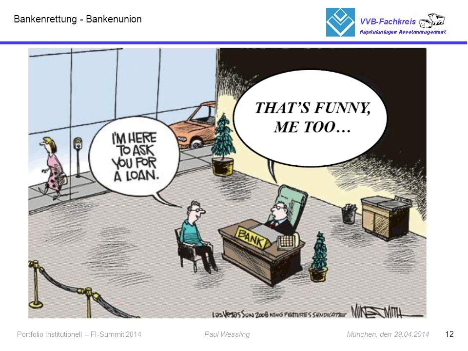 Bankenrettung - Bankenunion