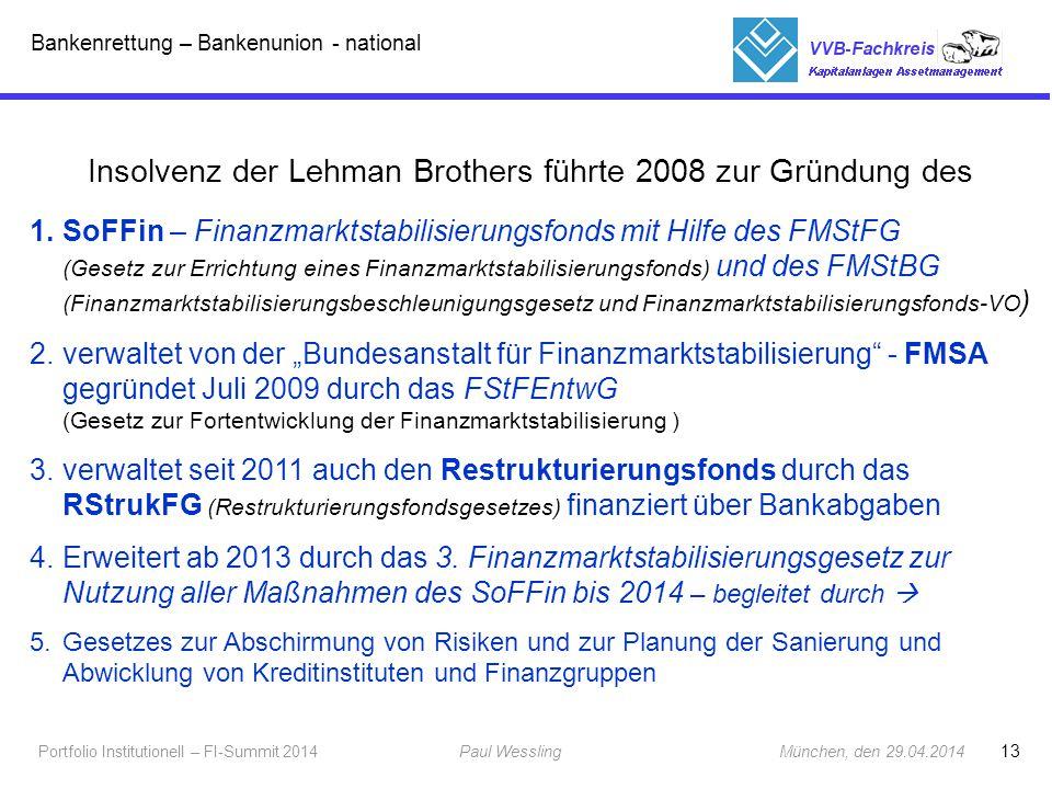 Insolvenz der Lehman Brothers führte 2008 zur Gründung des