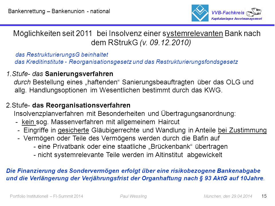 Bankenrettung – Bankenunion - national
