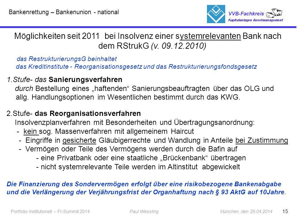 Bankenrettung – Bankenunion - national
