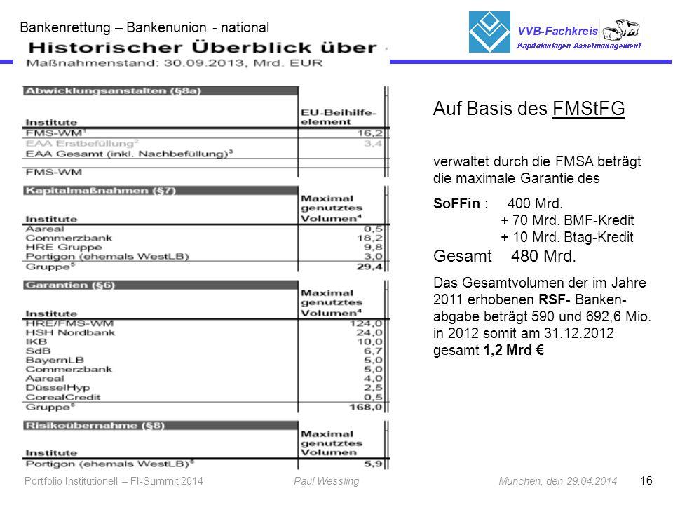 Auf Basis des FMStFG Bankenrettung – Bankenunion - national