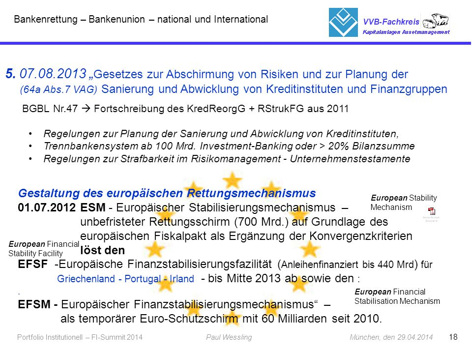 Bankenrettung – Bankenunion – national und International