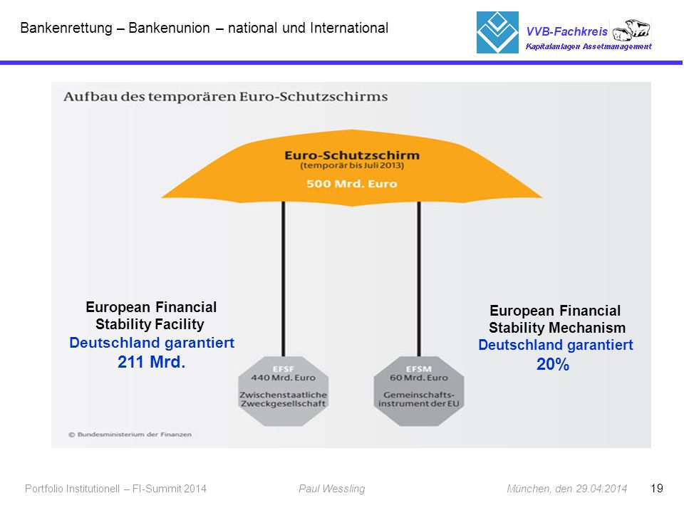 Deutschland garantiert Deutschland garantiert