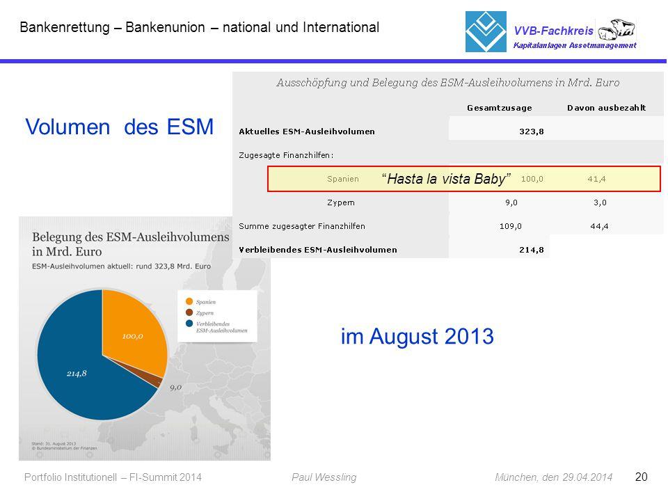 Volumen des ESM im August 2013