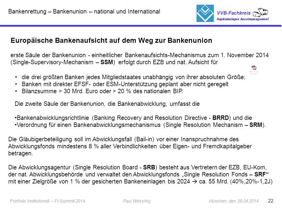 Europäische Bankenaufsicht auf dem Weg zur Bankenunion